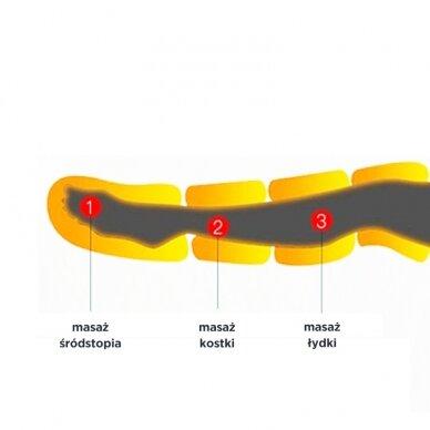 Presoterapijos aparatas kojoms 6